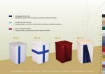 Kangaga kaetud urnid